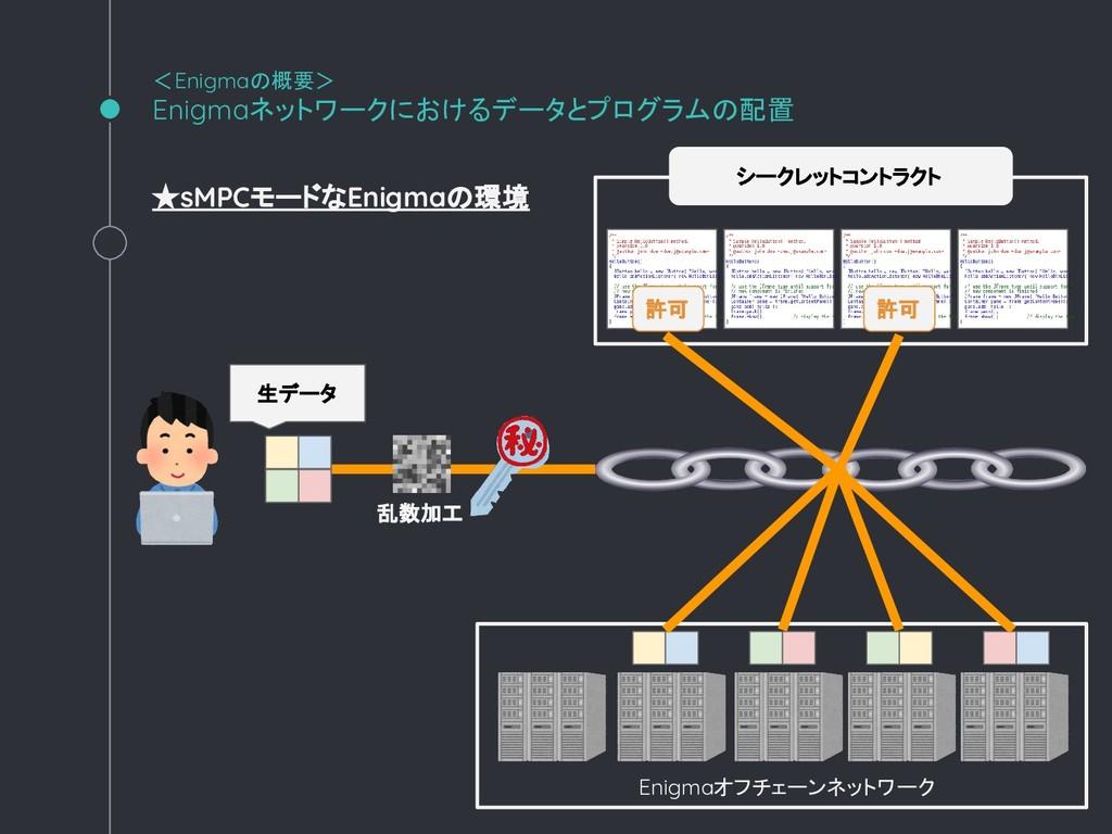 ★sMPCモードなEnigmaの環境 <Enigmaの概要> Enigmaネットワークにおける...