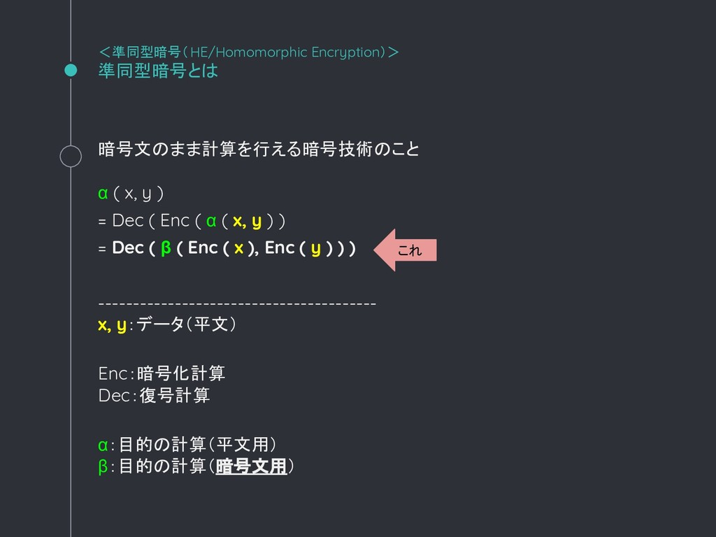 <準同型暗号(HE/Homomorphic Encryption)> 準同型暗号とは 暗号文の...