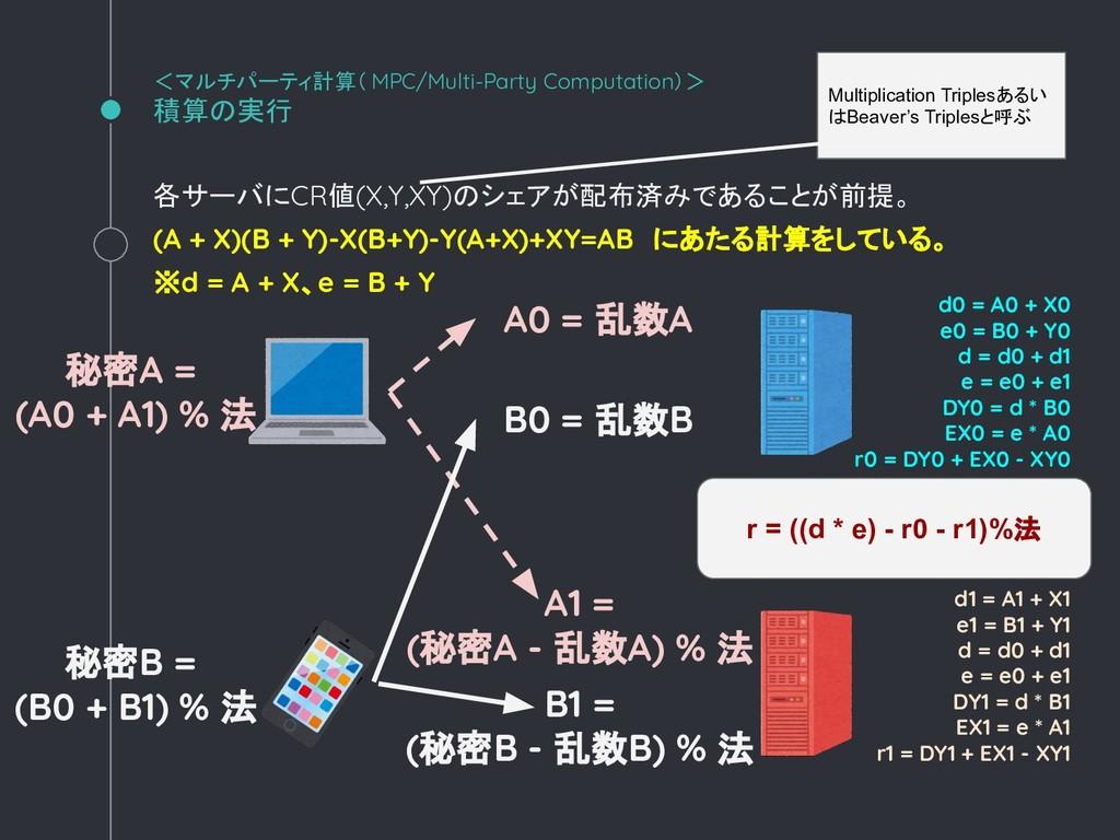 各サーバにCR値(X,Y,XY)のシェアが配布済みであることが前提。 (A + X)(B + ...