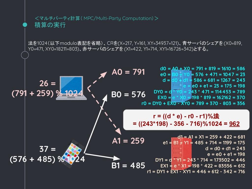 法を1024(以下modulo表記を省略)、CRを(X=217, Y=161, XY=3493...