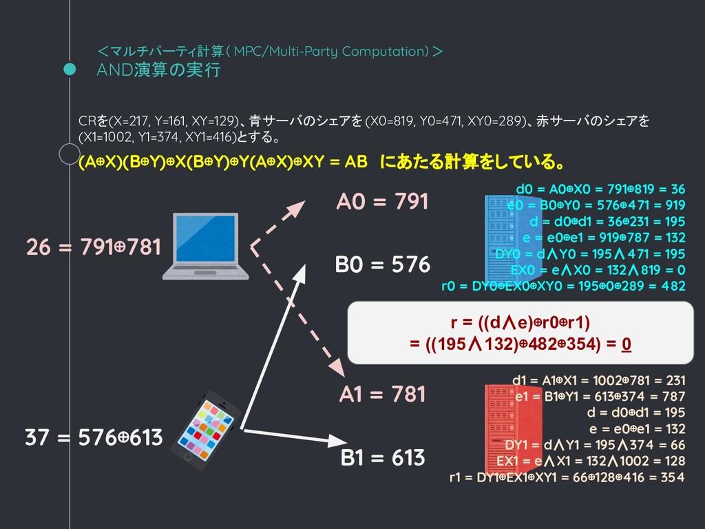 CRを(X=217, Y=161, XY=129)、青サーバのシェアを (X0=819, Y0...