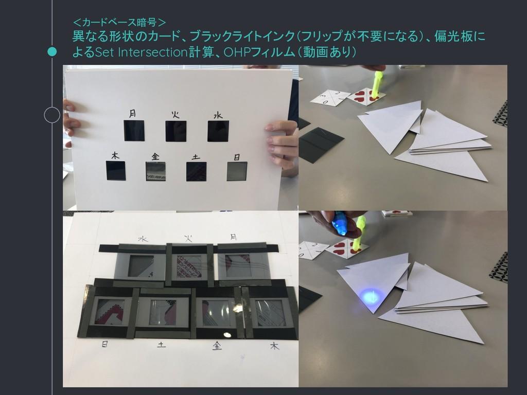 <カードベース暗号> 異なる形状のカード、ブラックライトインク(フリップが不要になる)、偏光板...