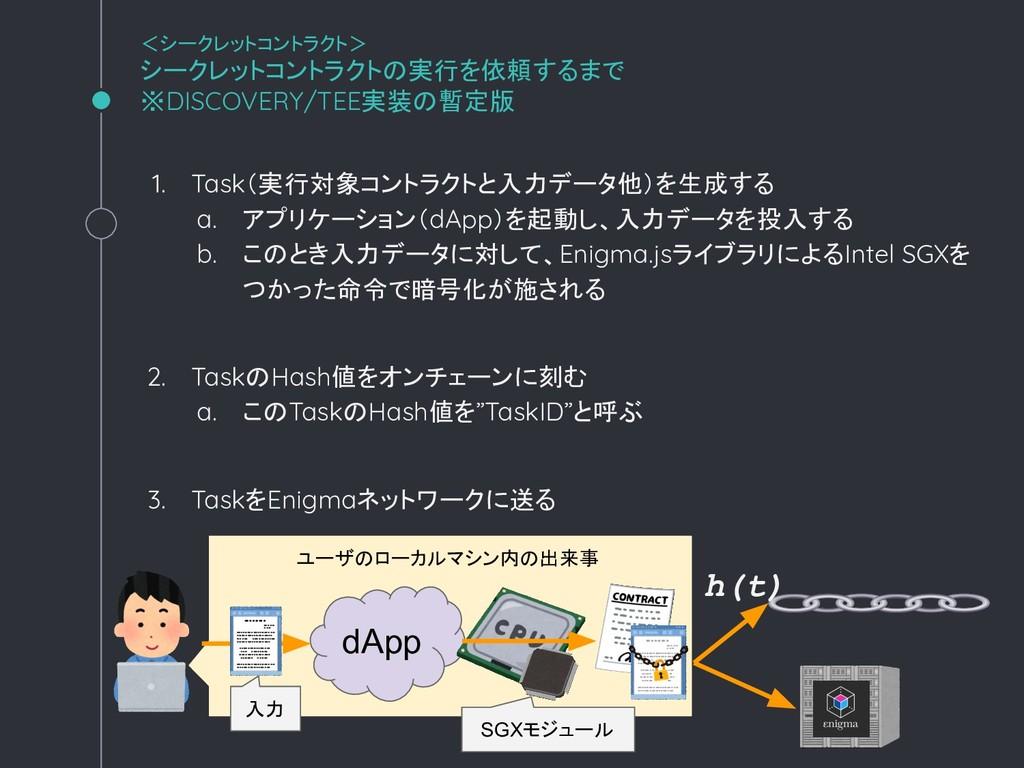 1. Task(実行対象コントラクトと入力データ他)を生成する a. アプリケーション(dAp...