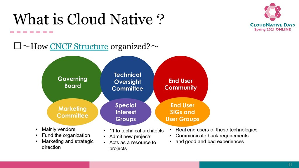 𝥷~How CNCF Structure organized?~ What is Cloud ...