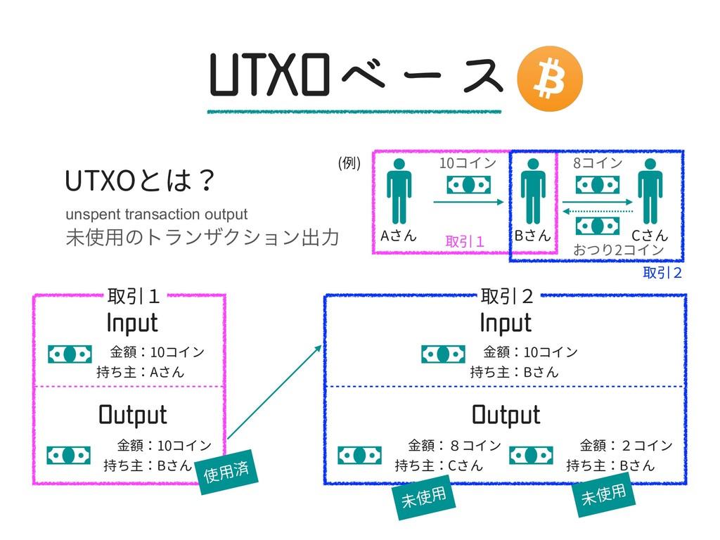 UTXOとは? unspent transaction output ະ༻ͷτϥϯβΫγϣϯ...