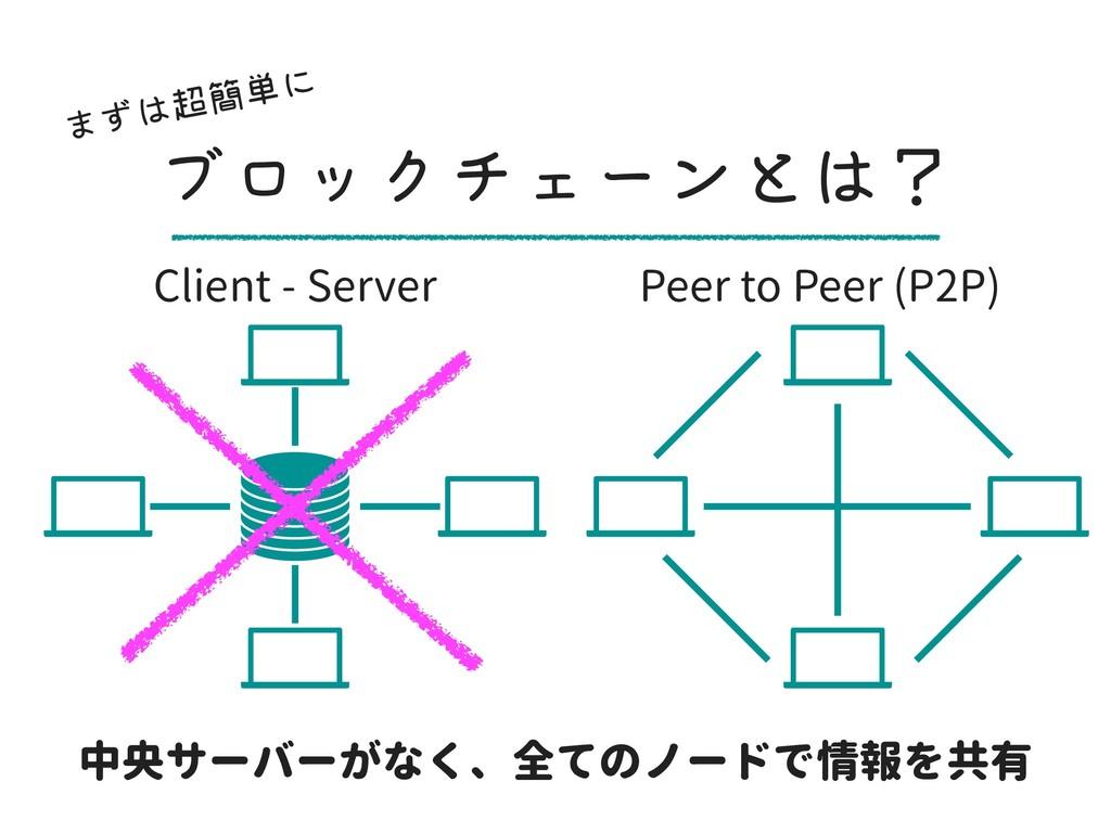 ϒϩοΫνΣʔϯͱʁ Client - Server Peer to Peer (P2P) ...