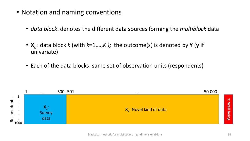 • Notation and naming conventions • data block:...
