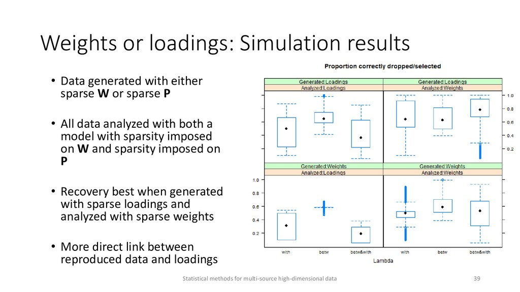 Weights or loadings: Simulation results Statist...