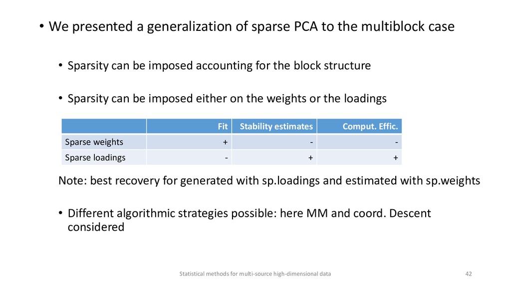 • We presented a generalization of sparse PCA t...