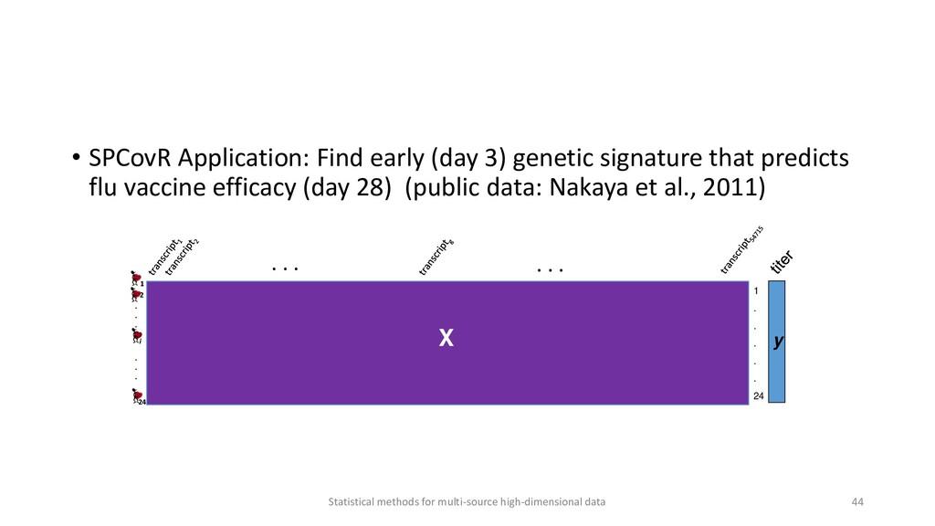 • SPCovR Application: Find early (day 3) geneti...