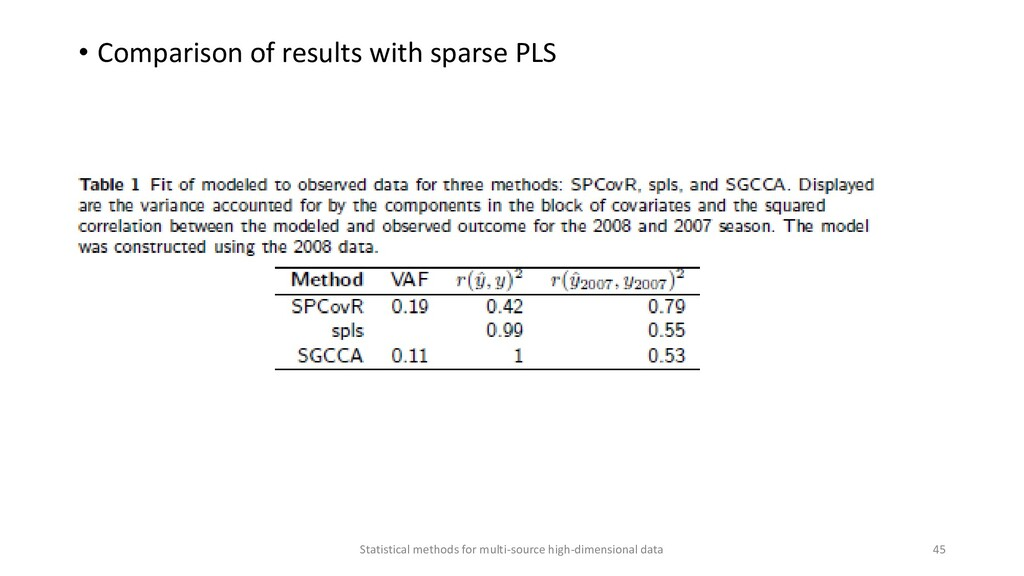 • Comparison of results with sparse PLS Statist...