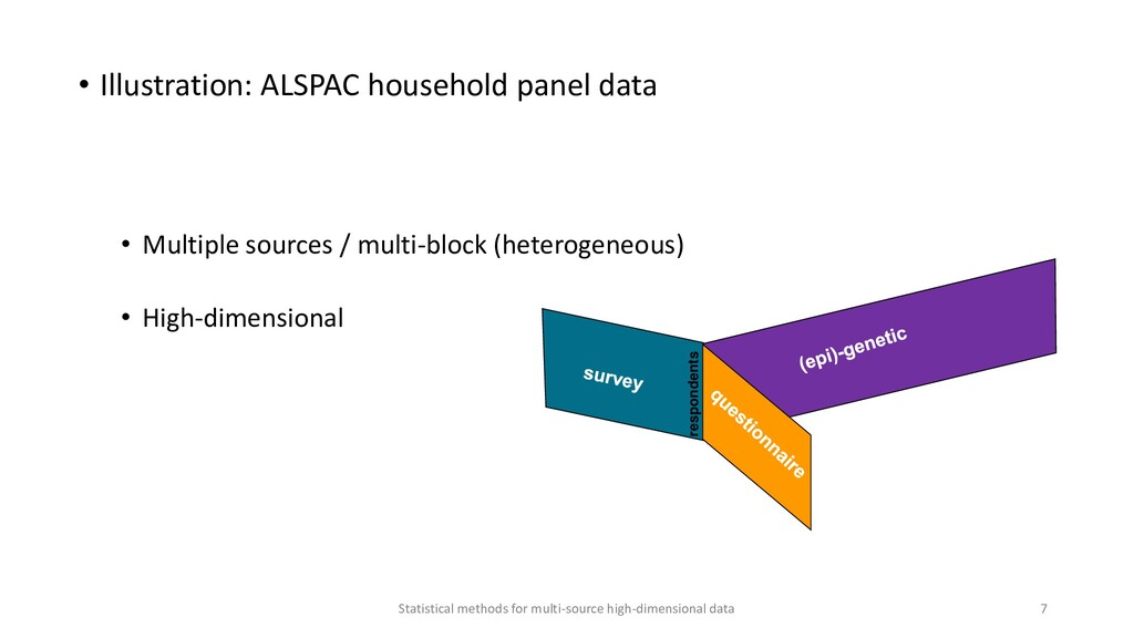 • Illustration: ALSPAC household panel data • M...