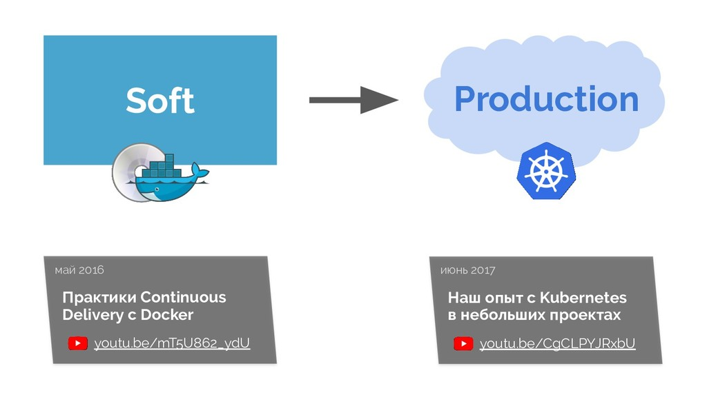 Soft Production Практики Continuous Delivery с ...