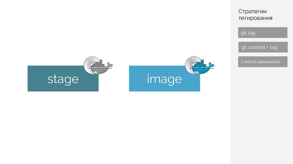stage image Стратегии тегирования git tag git c...
