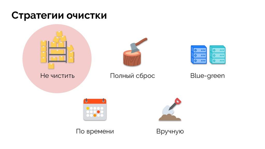 Стратегии очистки Полный сброс Blue-green По вр...