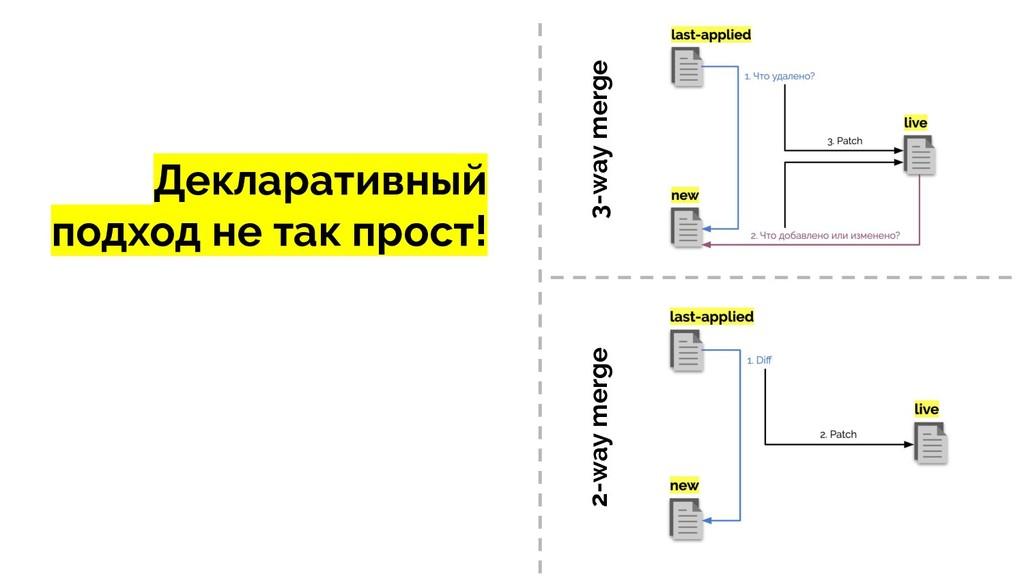 2-way merge 3-way merge Декларативный подход не...