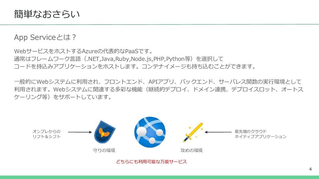 簡単なおさらい App Serviceとは? WebサービスをホストするAzureの代表的なP...