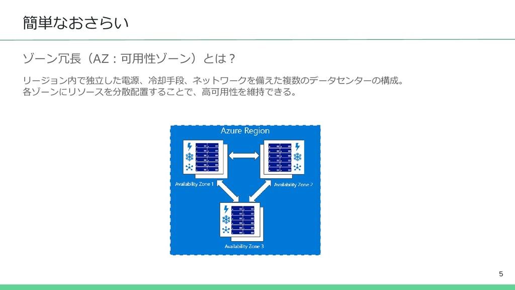 簡単なおさらい ゾーン冗長(AZ:可用性ゾーン)とは? リージョン内で独立した電源、冷却手段、...
