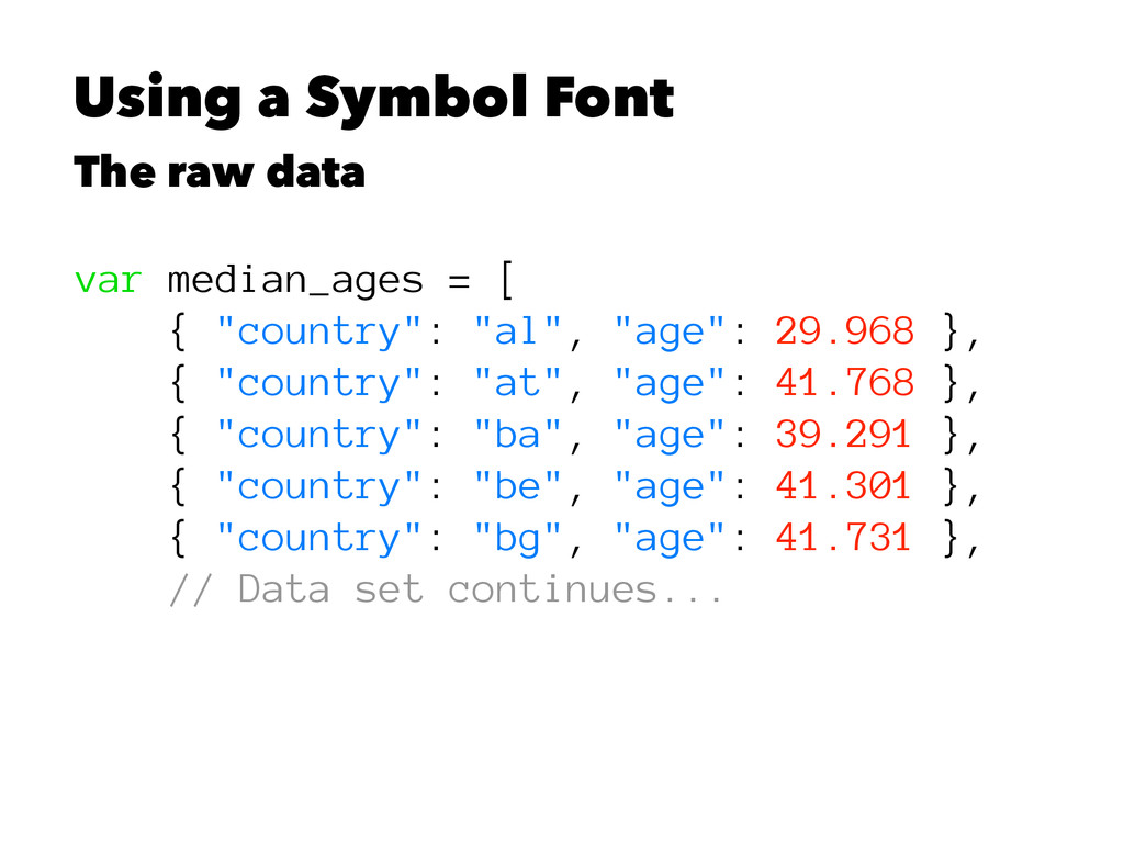 Using a Symbol Font The raw data var median_age...