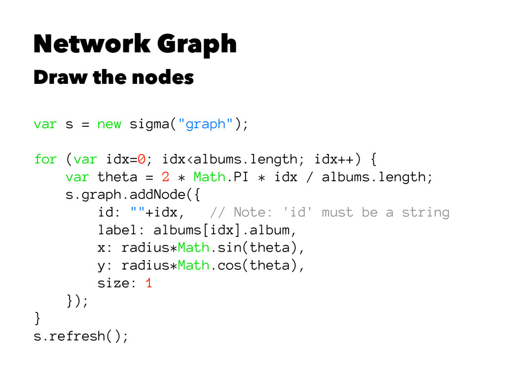 Network Graph Draw the nodes var s = new sigma(...