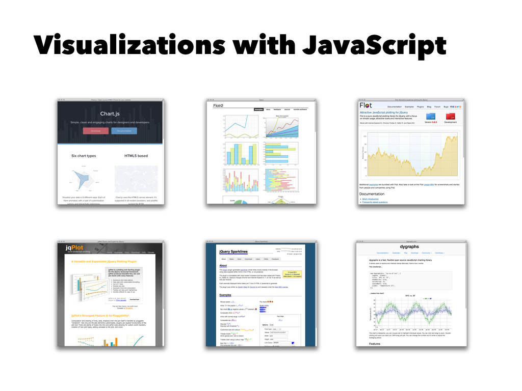 Visualizations with JavaScript