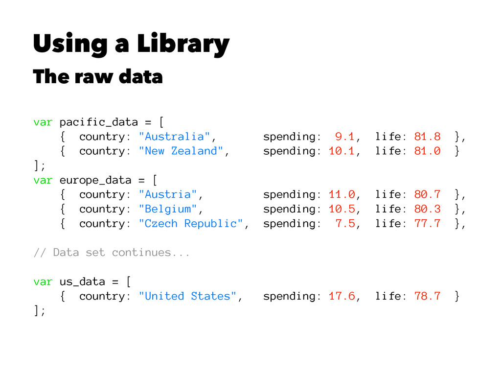 Using a Library The raw data var pacific_data =...