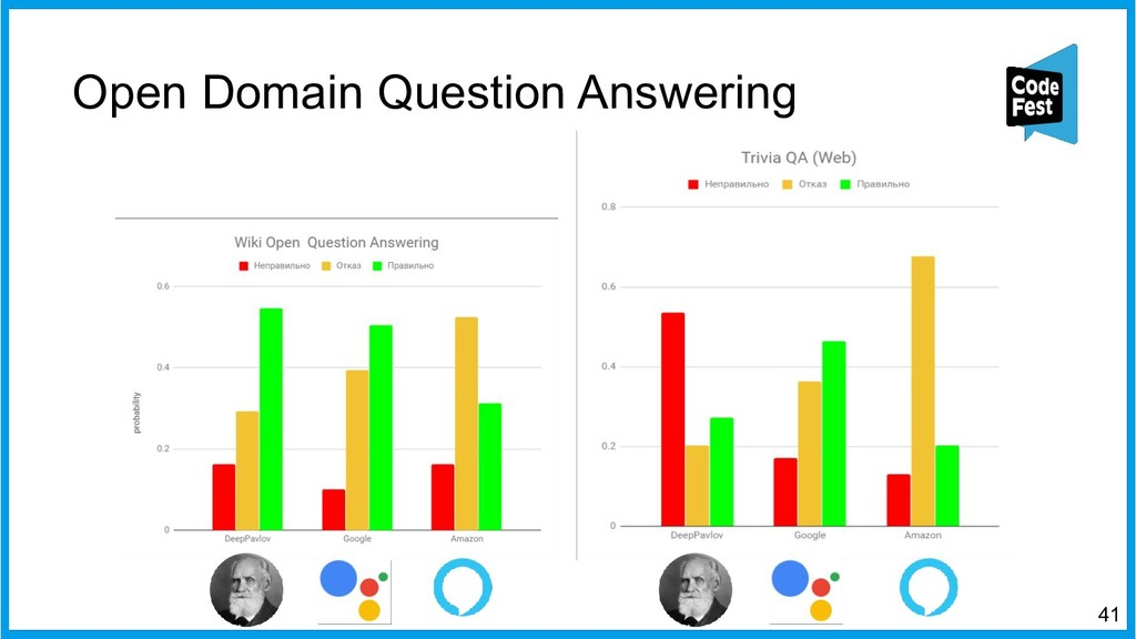 Open Domain Question Answering 41