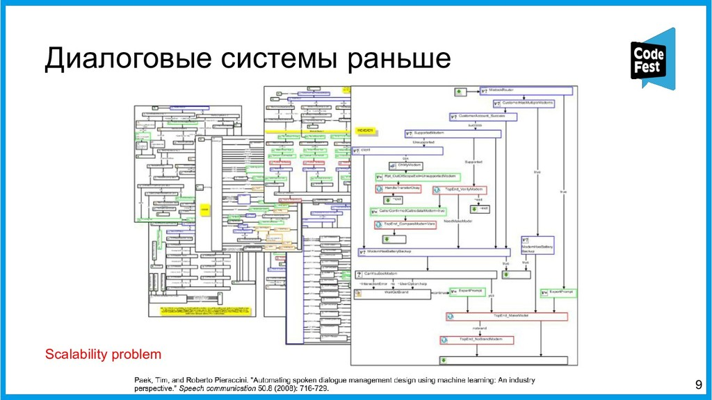 Диалоговые системы раньше 9 Scalability problem