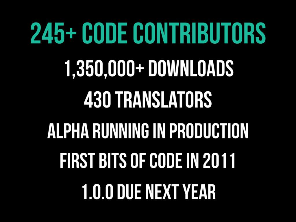 245+ Code contributors 1,350,000+ Downloads 430...