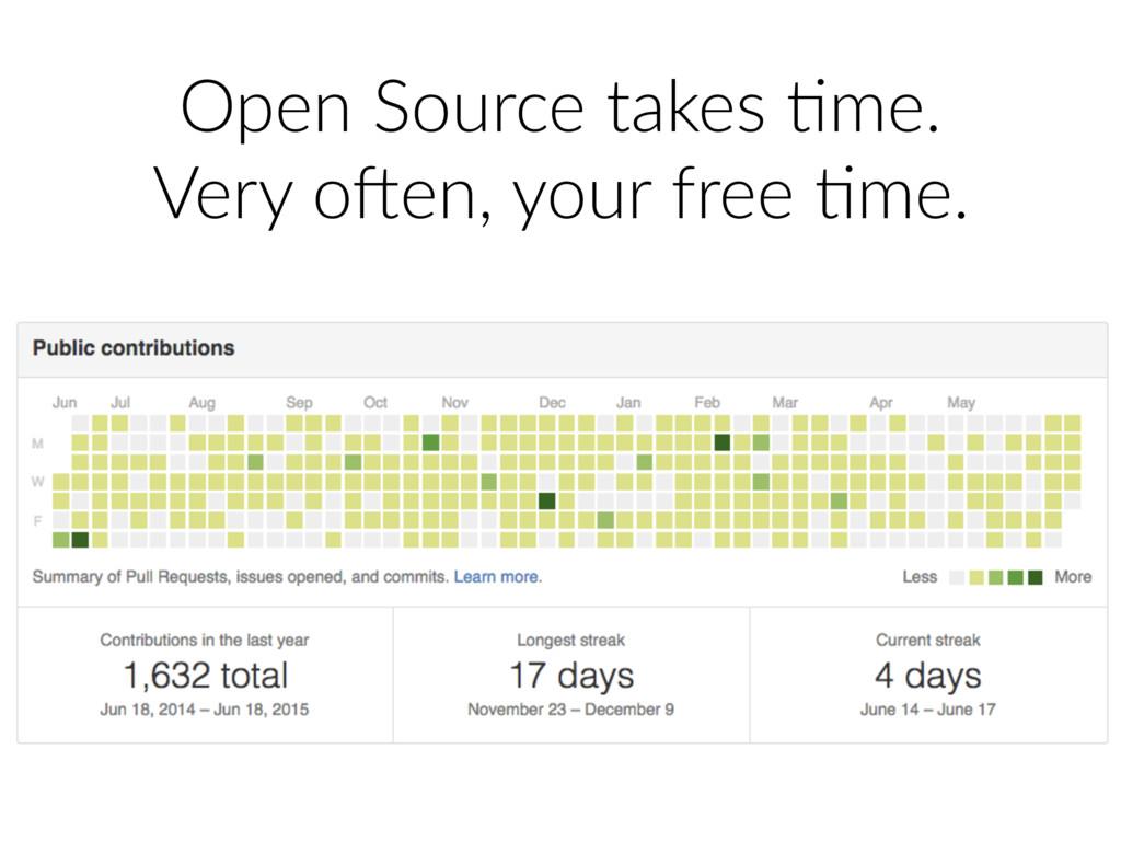Open Source takes Wme. Very ofen, your free Wme.
