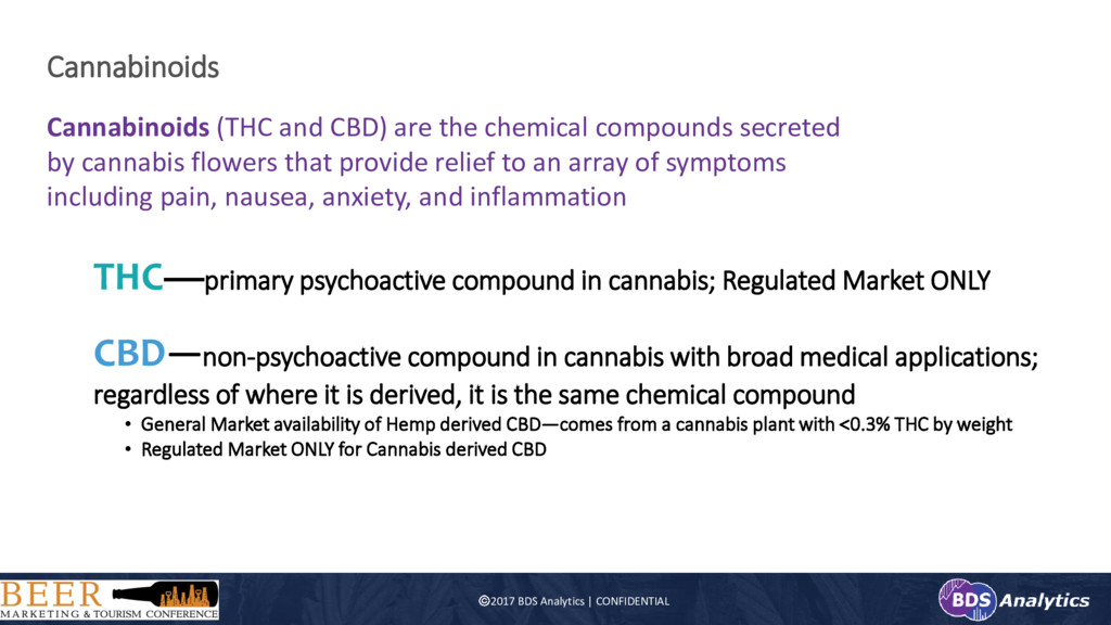 2017 BDS Analytics | CONFIDENTIAL Cannabinoids ...