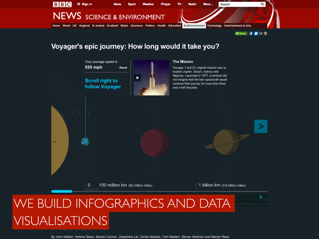 WE BUILD INFOGRAPHICS AND DATA VISUALISATIONS
