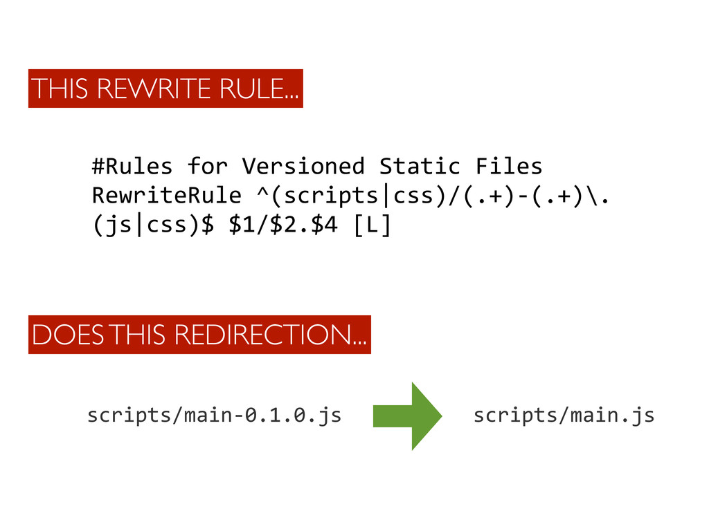 #Rules for Versioned Static Files R...