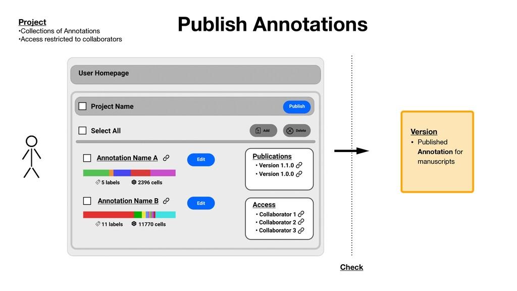 Publish Annotations Version • Published Annotat...