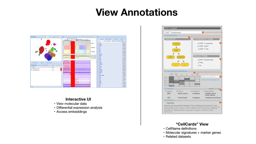 View Annotations Interactive UI • View molecula...