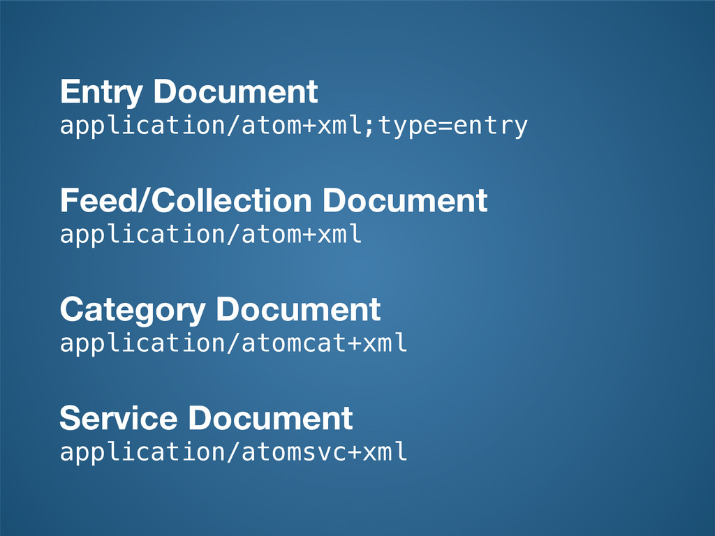 Entry Document application/atom+xml;type=entry...