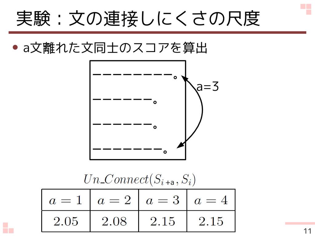 実験:文の連接しにくさの尺度 ● a文離れた文同士のスコアを算出 ーーーーーーーー。 ーーーー...