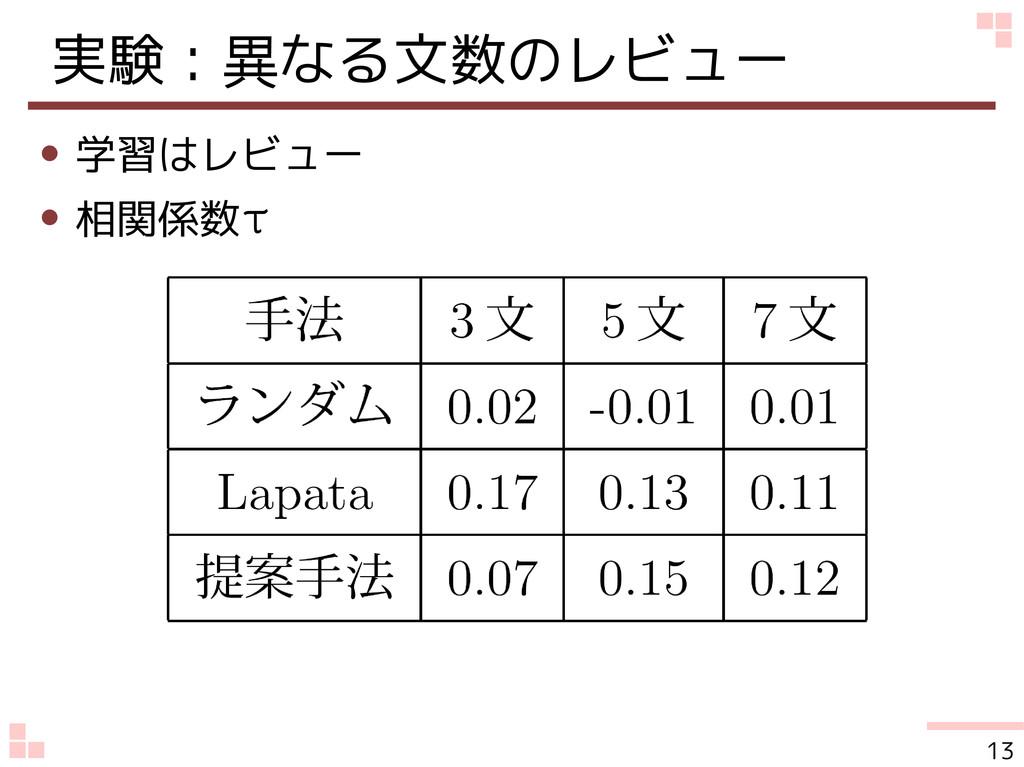 実験:異なる文数のレビュー ● 学習はレビュー ● 相関係数τ 13