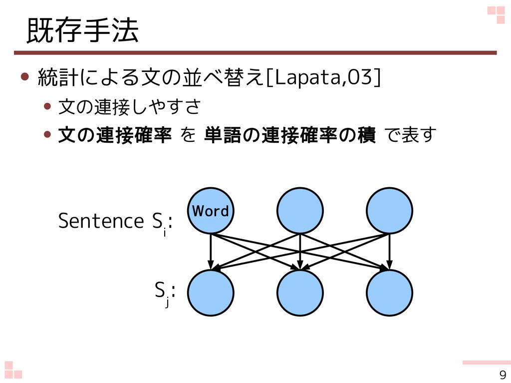 既存手法 ● 統計による文の並べ替え[Lapata,03] ● 文の連接しやすさ ● 文の連接...