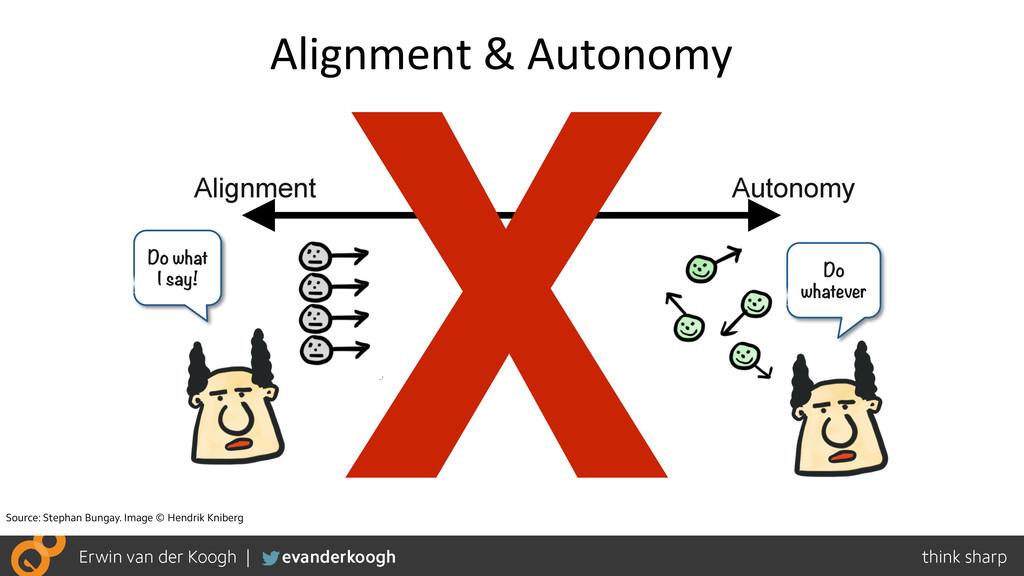 Alignment)&)Autonomy) Alignment False dichotomy...
