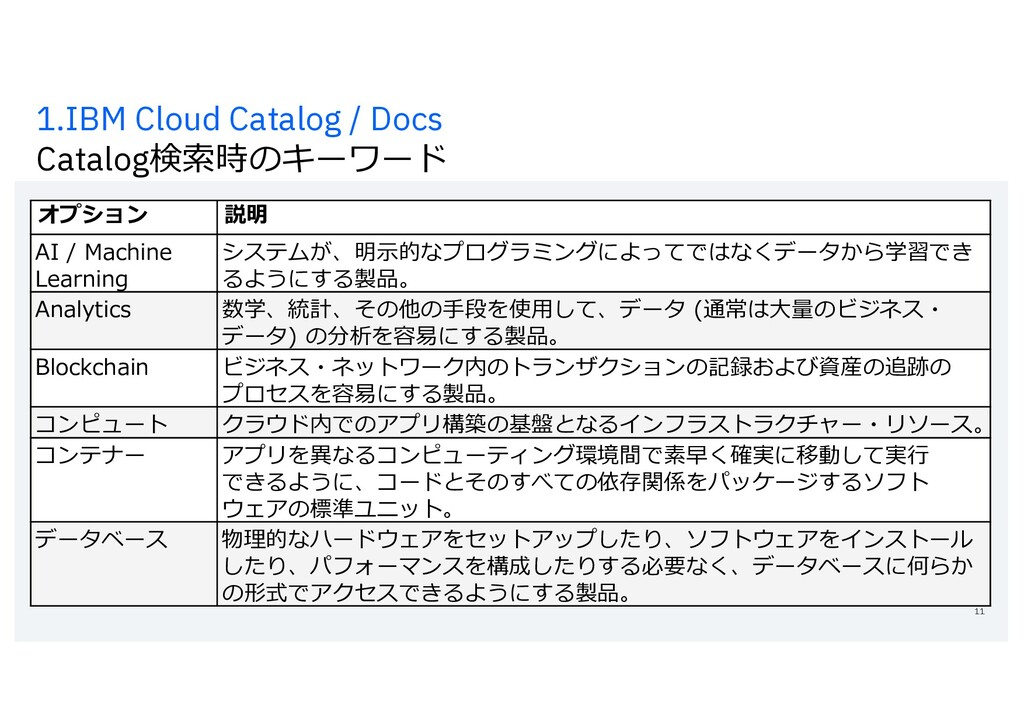 1.IBM Cloud Catalog / Docs Catalog検索時のキーワード 11 ...