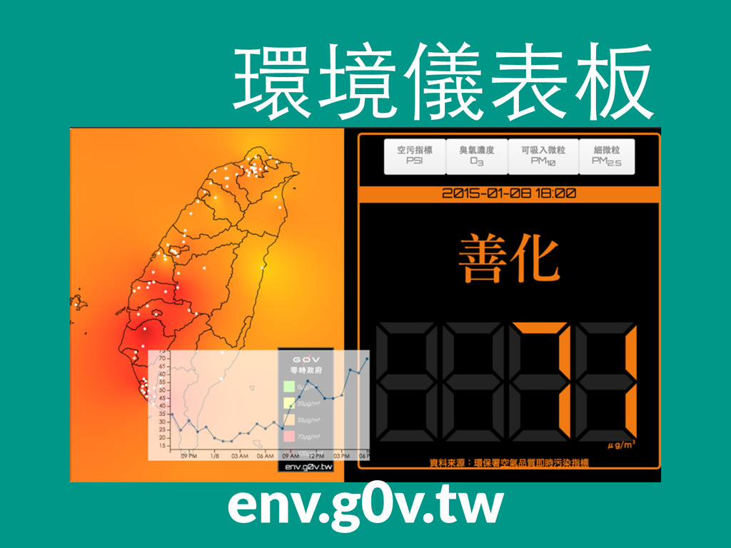 環境儀表板 環境儀表板 env.g0v.tw