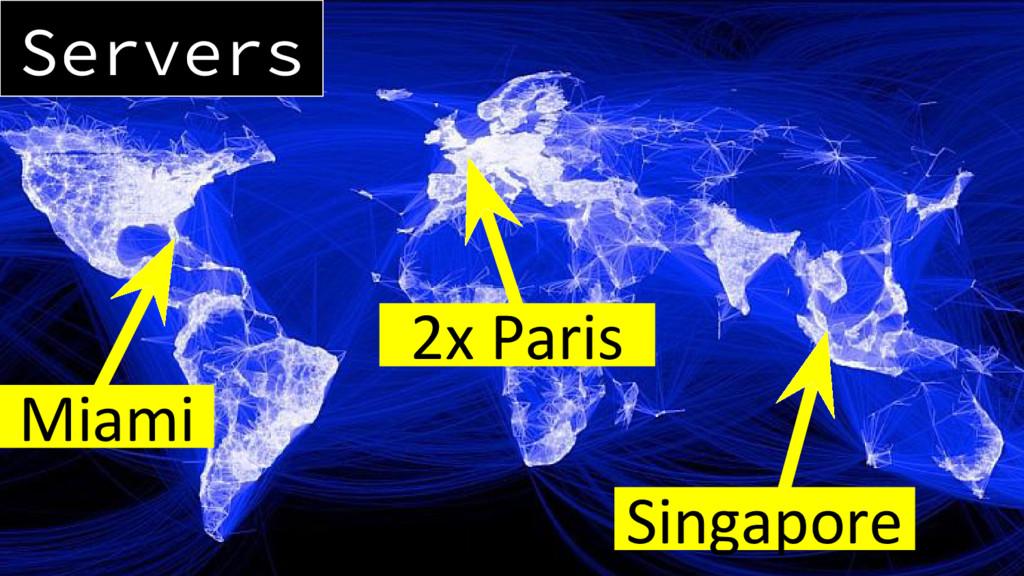 Miami Singapore 2x Paris Servers