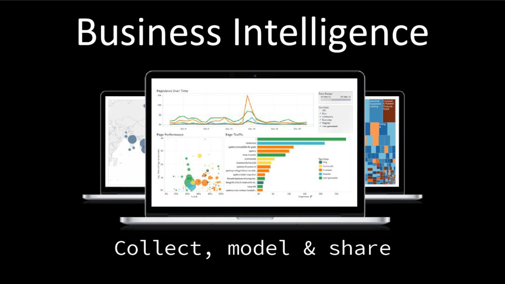 Business Intelligence Collect, model & share