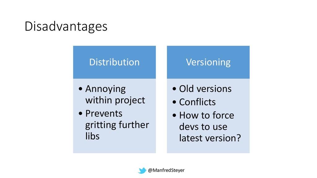 @ManfredSteyer Disadvantages Distribution • Ann...