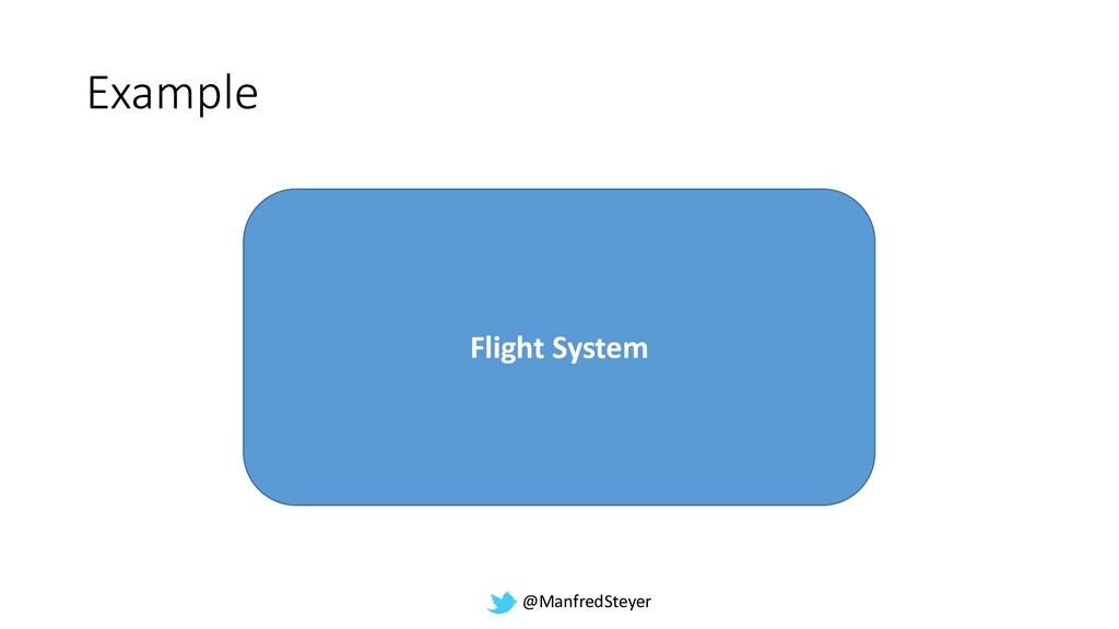 @ManfredSteyer Example Flight System Flight Sys...