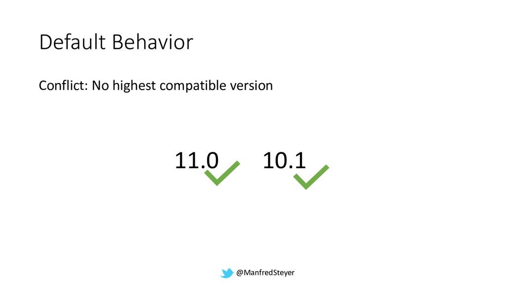 @ManfredSteyer Default Behavior Conflict: No hi...