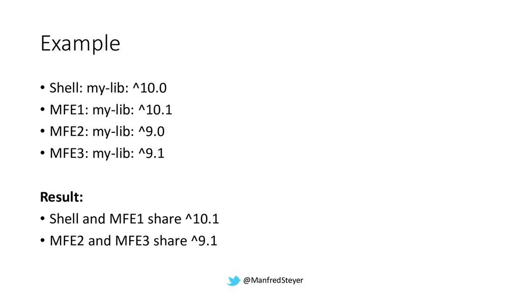 @ManfredSteyer Example • Shell: my-lib: ^10.0 •...