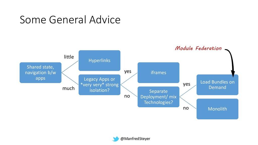 @ManfredSteyer Some General Advice Shared state...