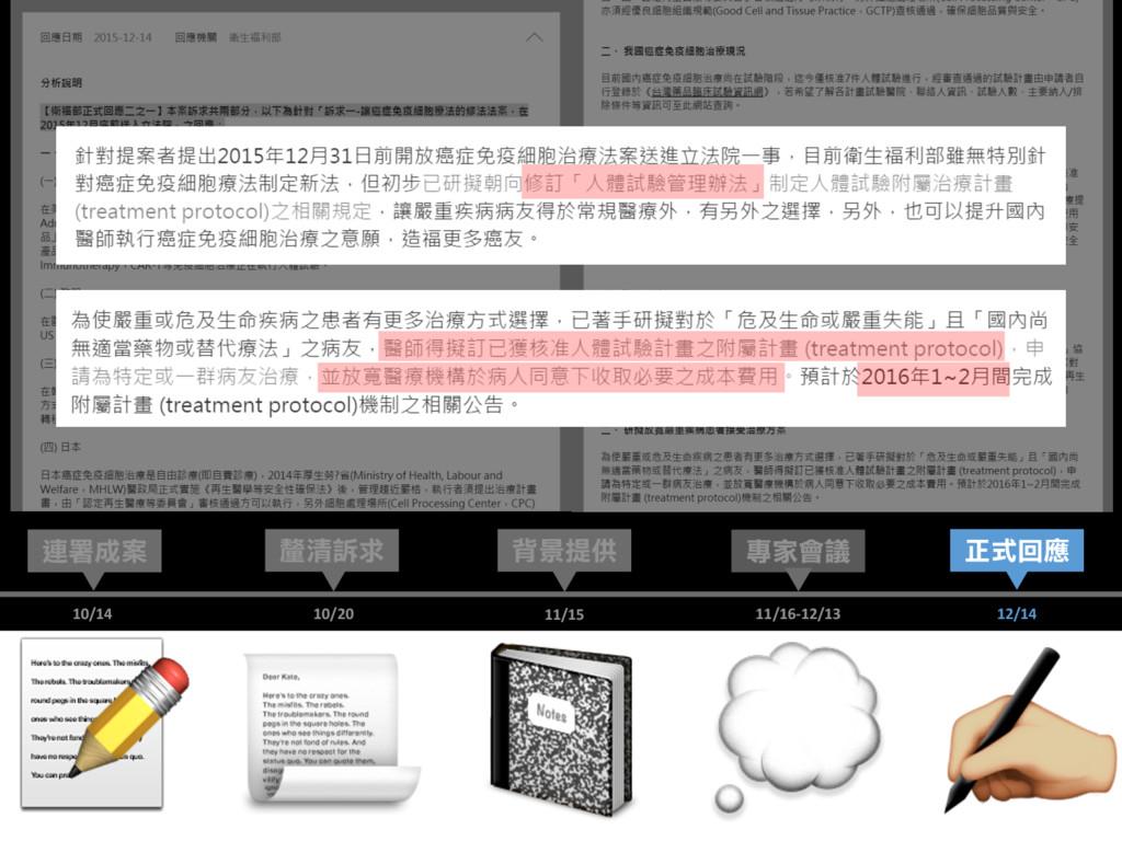 ( 連署成案 背景提供 10/14 11/15 釐清訴求 10/20 12/14 正式...